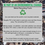 metal recycling facts in rock valley iowa